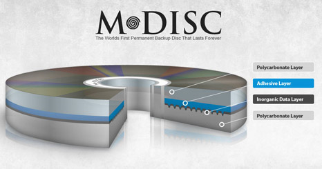 M-DISC DVD  Substitute Capable of  Storing the Data Lifetime