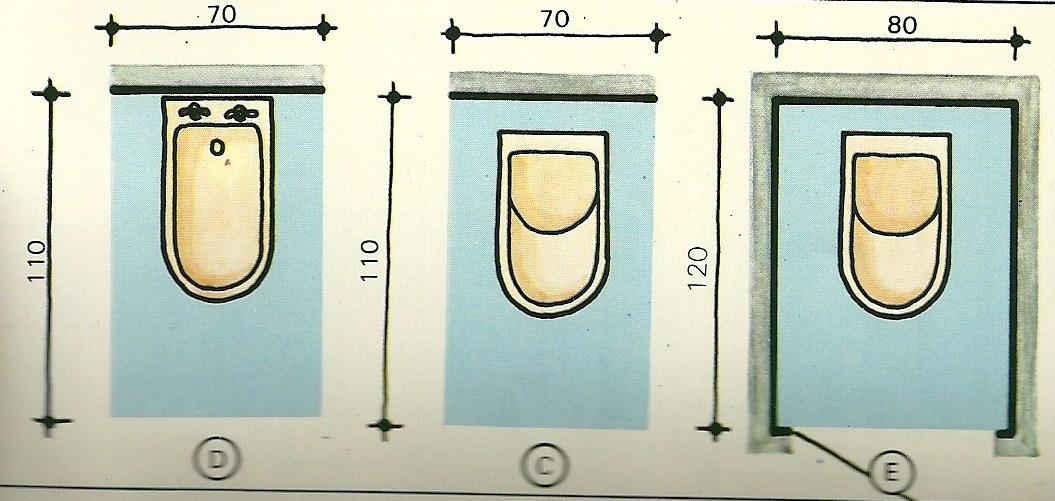M nica dise os las medidas en los ba os - Medidas de duchas ...