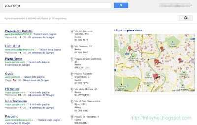 google-negocios