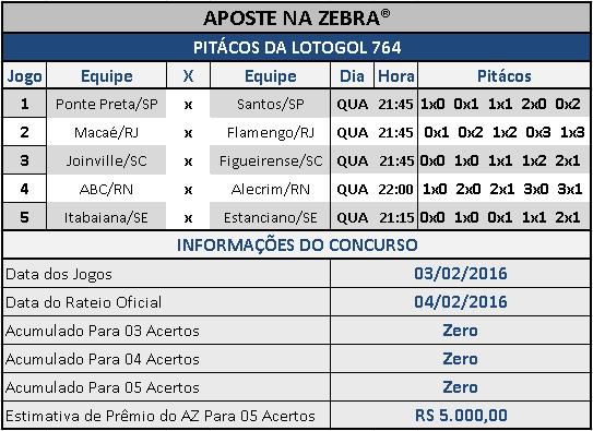 LOTOGOL 764 - PALPITES / PITÁCOS DA ZEBRA 01
