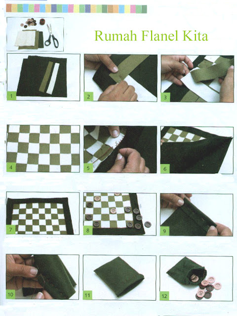 tutorial flanel