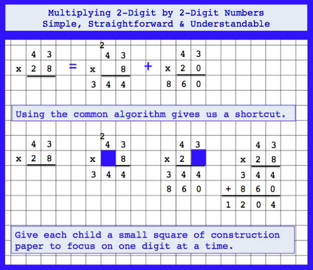 2 digit by 2 digit multiplication worksheets grade 4