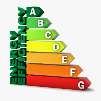 Why Is Energy Efficiency In The Home Important?