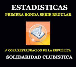 ESTADISTICAS TORNEO SUB-22