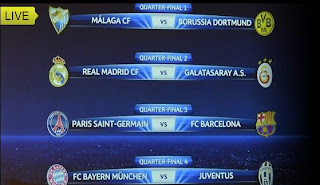 Hasil Drawing Perempat-Final Liga Champions 2012/13