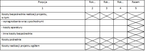 Tabela kosztorysu wniosku do NCN