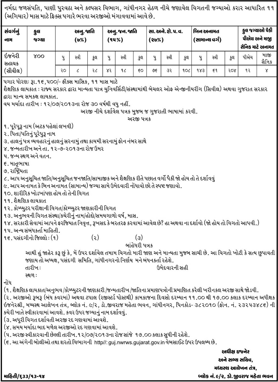 ojas guj nic in gujarat government jobs employment news  assistant civil engineers job