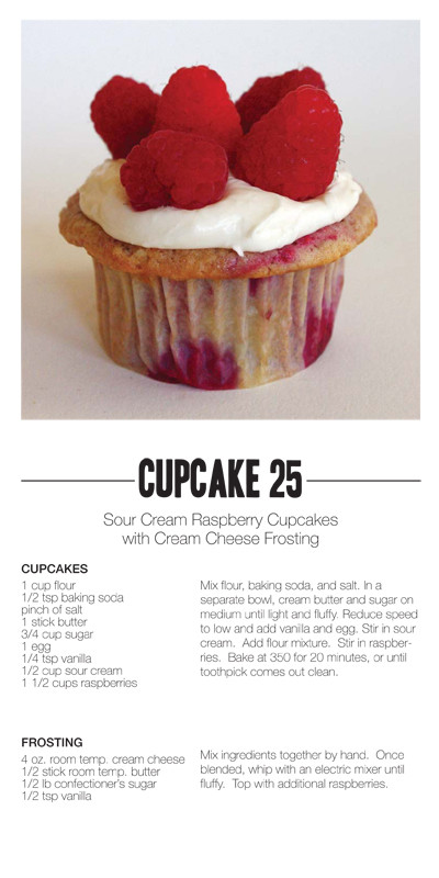 resep cupcake icing