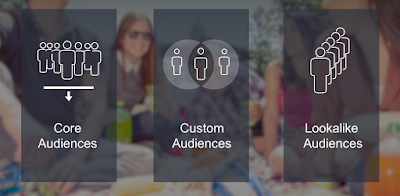 Facebook Retargeting Custom Audience Pixel Upgrade