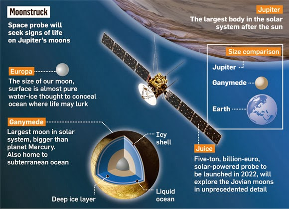 an analysis of the could icy moons of giants planets The science incentive for the jupiter icy moons explorer (juice) mission is to study the largest giant planet, its extensive magnetosphere, its giant icy moon ganymede, and to a lesser extent callisto and europa, as well as the interactions occurring in the environment.