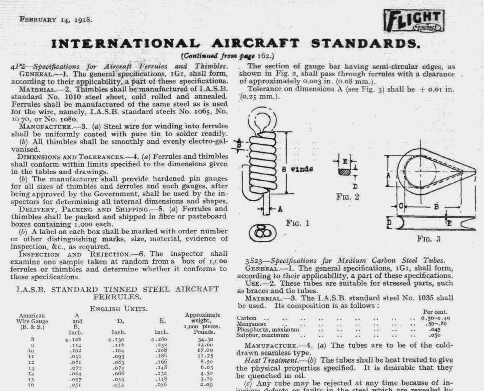 WACO NINE Rebirth: Internal Wing and Fuselage Brace Wires