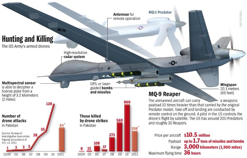 Conociendo Al Enemigo  – UAV de ataque Británicos 544762_3859622648000_1201438407_33743379_1760805054_n