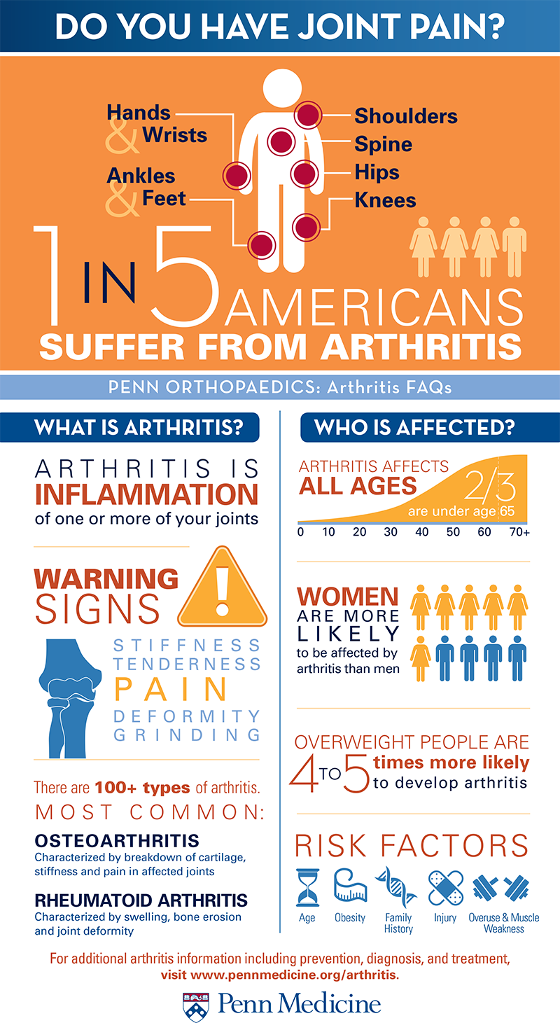 Do you have arthritis?