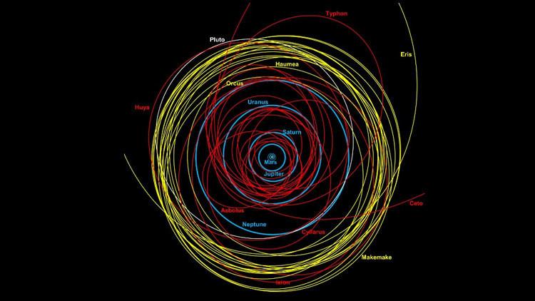 Un cometa gigante podría chocar contra la tierra.