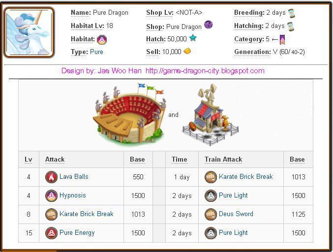 Tổng hợp về Damage và Attack các skill của các loại Pure Dragon trong game Dragon City  1