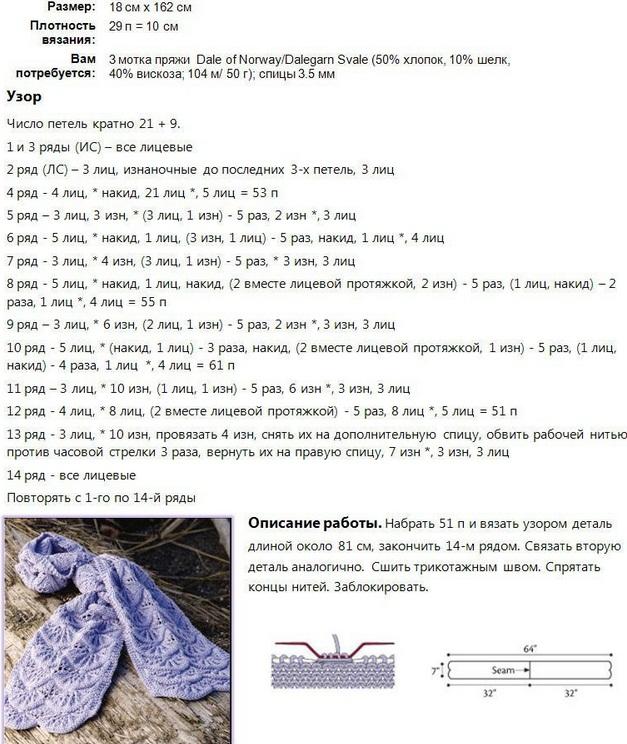 Детский шарф спицами для девочки схема
