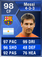 Lionel Messi (TOTY) 98 (433) - FIFA 13 Ultimate Team Card