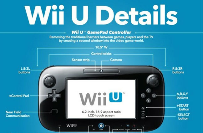 Nintendo Wii U 2012 Console Specs, Price and Release Date