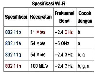 internet murah ISP