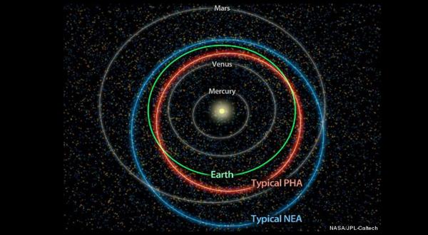 asteroid kan membentur bumi