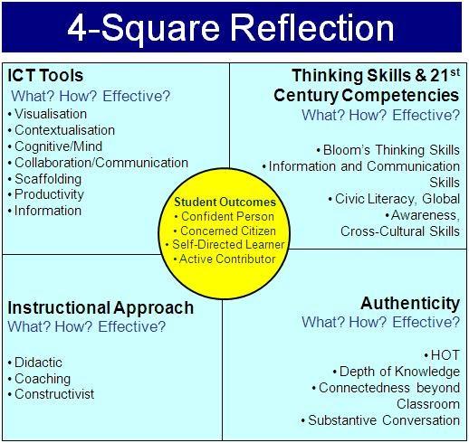 improving critical thinking skills in math
