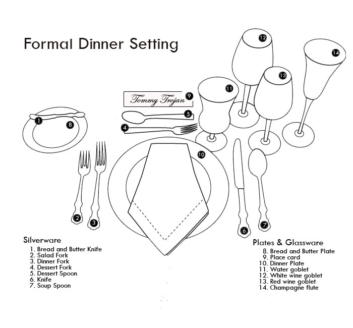 Hospitality table setting for Table place setting