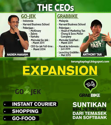 Fakta Go-Jek vs Grab Bike