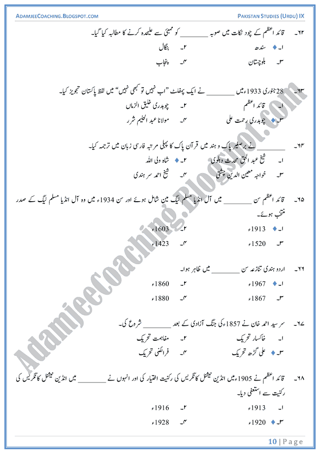Making-of-Pakistan-MCQs-Pakistan-Studies-Urdu-IX