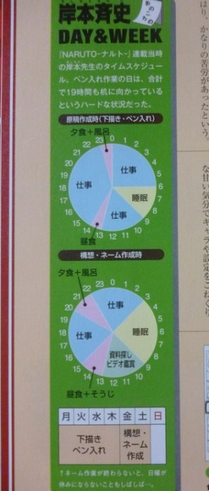 Jadwal Kerja Gila dan Super Padat Eiichiro Oda, Masashi Kishimoto dan Akira Toriyama Dipublikasikan