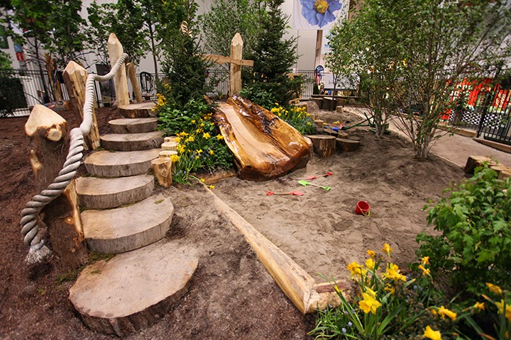 Outdoor yard decorating ideas outdoor landscaping ideas for Home playground design ideas