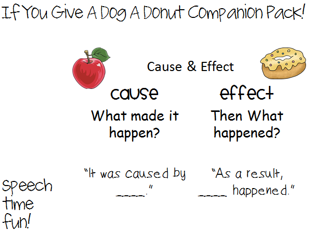 If You Give A Dog A Donut: Storybook Companion Pack!
