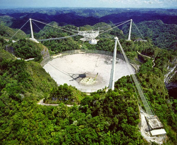 Teleskop Radio, Arecibo Observatory, semburan gelombang radio