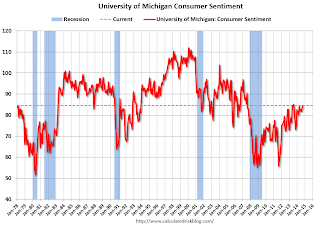 Preliminary September Consumer Sentiment increases to 84.6