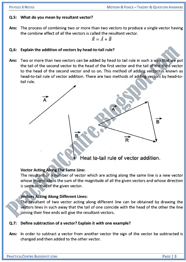 vectors-theory-and-question-answers-physics-x