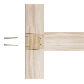 wedged through mortise and tenon
