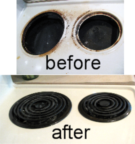 How to clean a really dirty stove top proverbs 31 woman How to clean top of oven