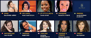 Daftar kontestan peserta Miss Word 2013