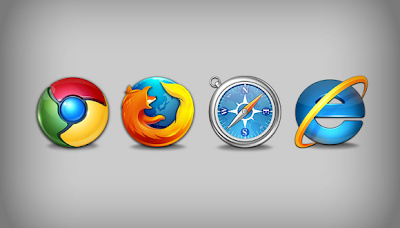 Free Cross Browser Testing