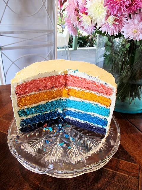 How To Use Tin Max In Cake Baking