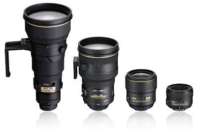 longueur-focale-objectif-gamme
