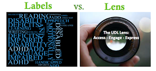 http://www.personalizelearning.com/2014/12/access-engage-and-express-lens-for.html