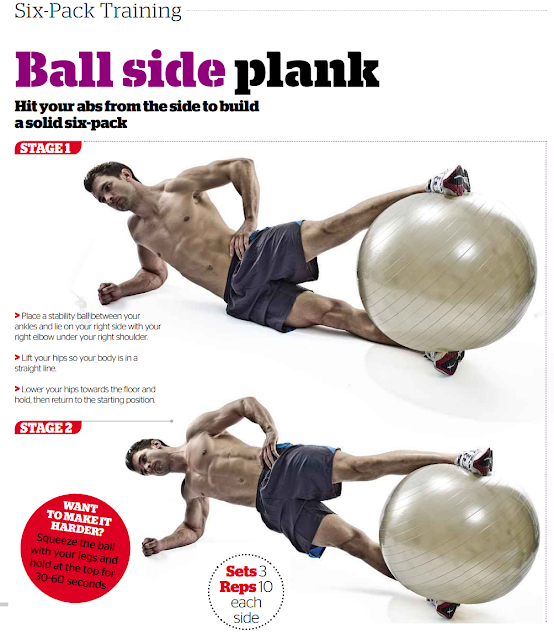 Swiss Ball Side Plank