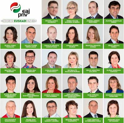 Candidatura EAJ-PNV Getxo