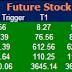 Most active future and option calls for 15 June 2015