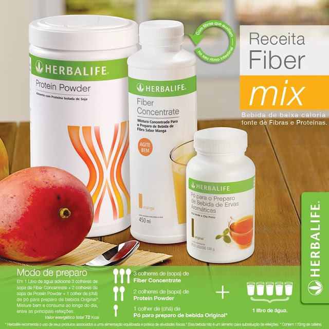FIBERMIX da Herbalife (Fiber Concentrate + Proteina Powder + Chá Verde)