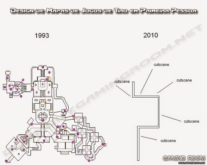 Evolução Do Design De Mapas De FPS