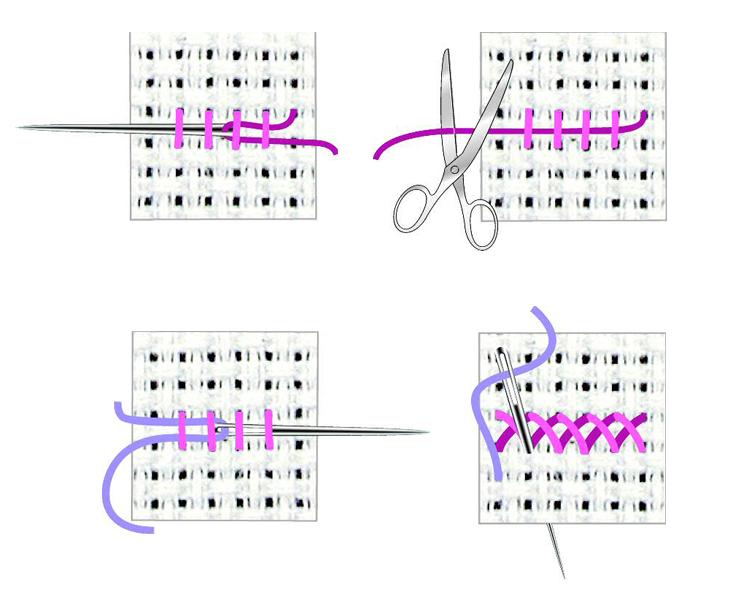 Punto de cruz tutorial paso a paso como hacer punto de - Como empezar a hacer punto paso a paso ...