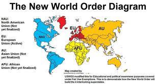 mappa nuovo ordine mondiale