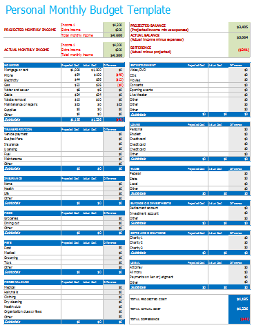 Pin templates july 2015 for Household budget categories template