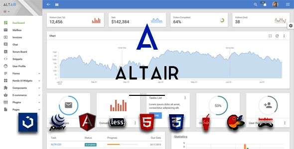 download Altair Admin Material Design Premium Template